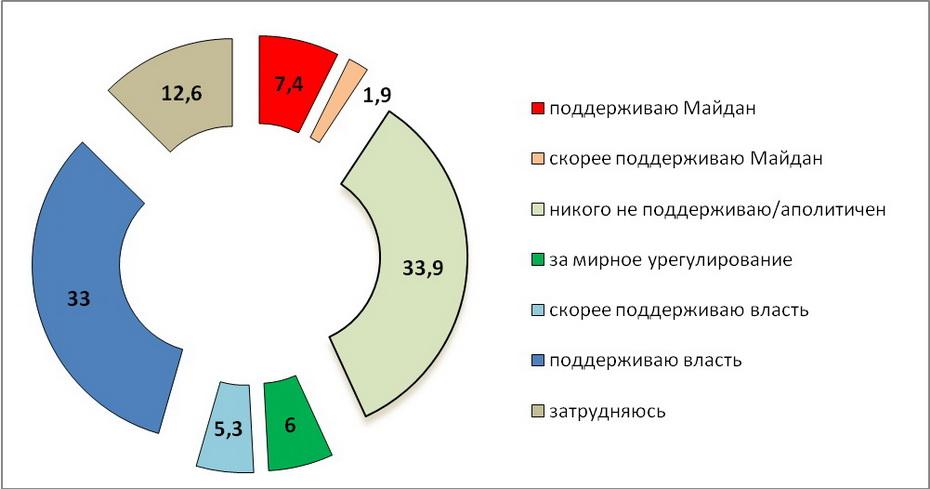 diagramma_novyy-razmer